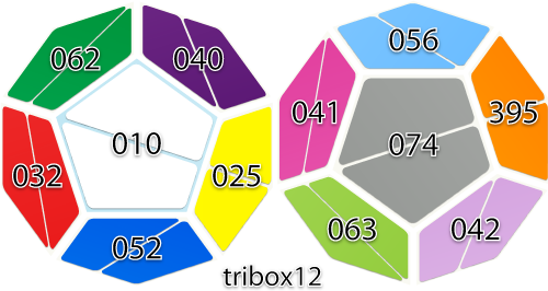 2x2x2 Dodecahedron triboxステッカーセット