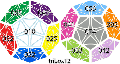 Helicopter Dodecahedron triboxステッカーセット