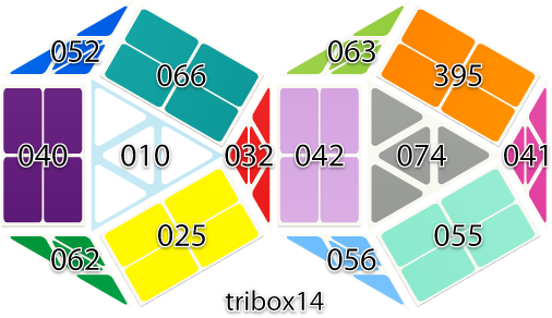 Rainbow Cube triboxステッカー